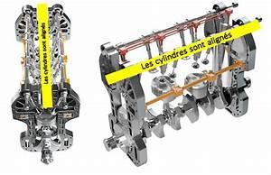 Auto En Direct : les diff rentes architectures moteur il existe plusieurs ~ Medecine-chirurgie-esthetiques.com Avis de Voitures