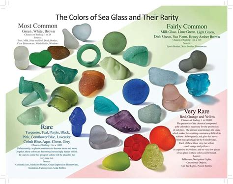 seaglass color what is sea glass the blue bottle tree