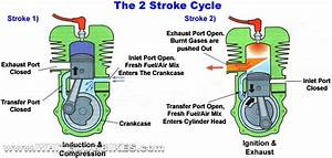 How A 2 Stroke Engine Works - 2t Engine Explained