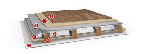 Ortbeton Element Oder Holzbalkendecke Deckenkonstruktionen Unter Der by Holzbalkendecke Kosten Holzbalken Preise Mit Diesen