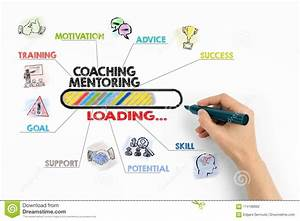 Coaching And Mentoring Conceptt  Chart With Keywords And