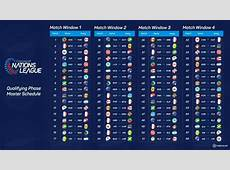 CONCACAF Nations League with United States, Mexico