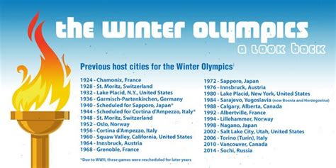infographic interesting facts   winter olympic games