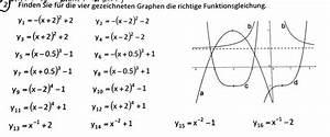 Bildweite Berechnen : welche funktionsgleichungen geh ren zu diesen gezeichneten funktionen mathelounge ~ Themetempest.com Abrechnung