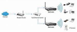 150mbps N Wireless Access Point Wap