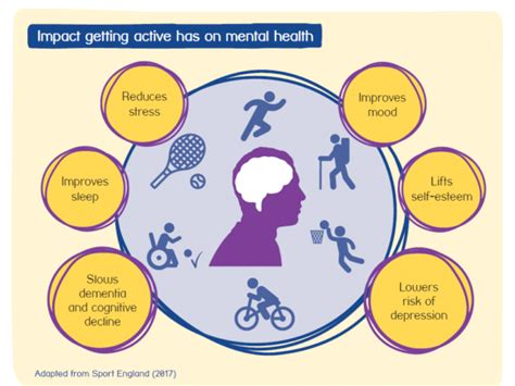 social connection  healthy activities  important