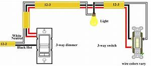 Light With Dimmer 3 Way Wiring Diagram