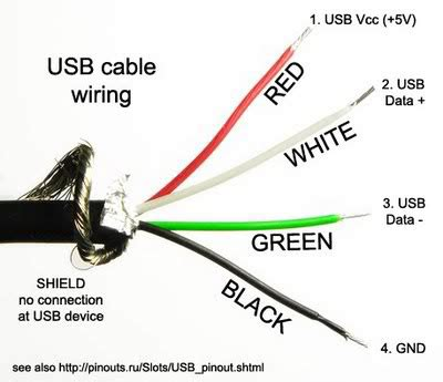 Usb Cable Wiring Diagram by Circuit Electrinic Mini Pinout Wiring Diagrams Dimensions