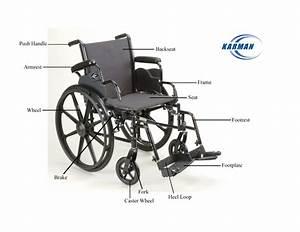 Standard Wheelchair Tire Size