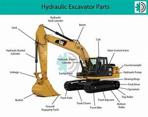 Metacrust Com On Twitter   U0026quot Basic Parts Of Hydraulic