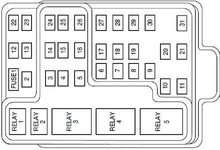 Ford Need See Fuse Box Schematic Fixya