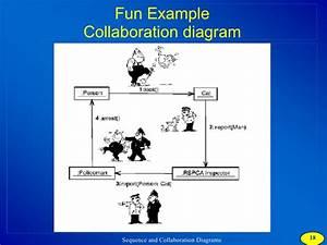 R Diagram Fun Lab