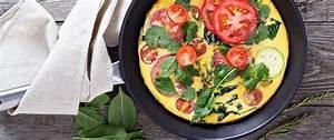Zwiebel Schneiden Gerät : tomaten omelette slimando ~ Orissabook.com Haus und Dekorationen