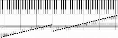 Keyboard Notes Svg Clef Pianos Piano Staff