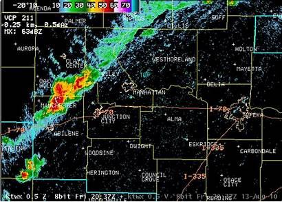 Weather Topeka Ks Kansas August Winds Nws