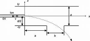 Elektrisches Potential Berechnen : aufgaben ~ Themetempest.com Abrechnung