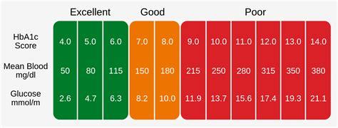 product spotlight hbac quality controls randox