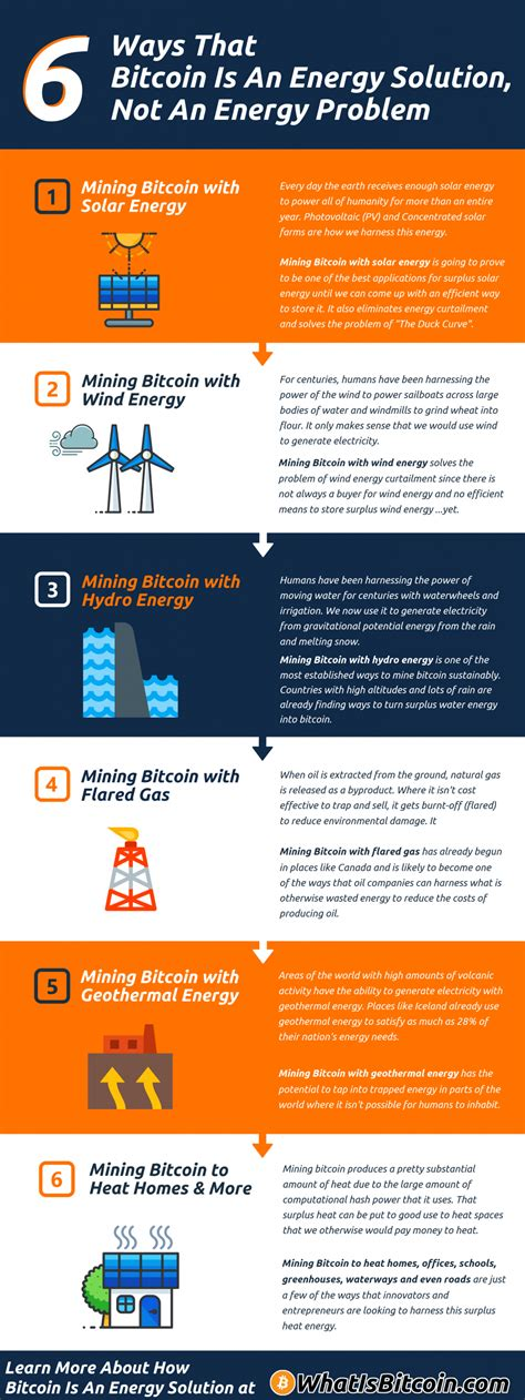 Do you want to find out bitcoin problems today? Bitcoin Is An Energy Solution, Not An Energy Problem ...