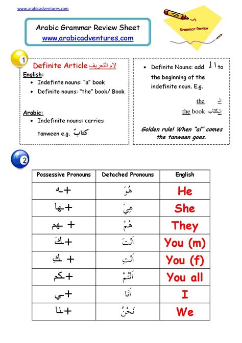 Arabic Pronouns  Arabic Adventures