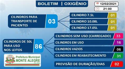 Boletim do Estoque de Oxigênio – 12/02/2021 – Prefeitura ...