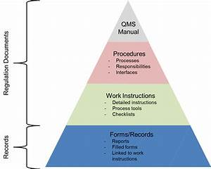 iso certification can a document management system help With document management system iso 9001