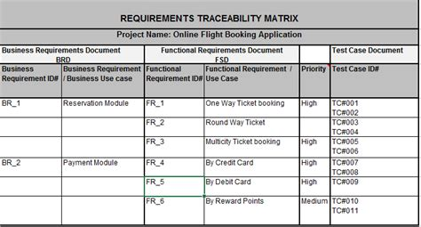 requirements traceability matrix template 4 simple steps to create requirement traceability matrix rtm free sle to opencodez