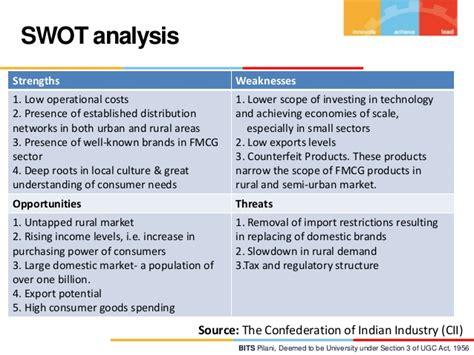 FMCG: SWOT Analysis