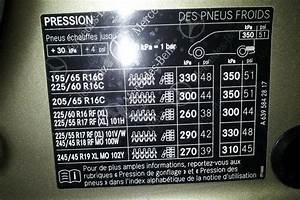 Pression Des Pneus : pression pneus d 39 un marco polo ~ Medecine-chirurgie-esthetiques.com Avis de Voitures