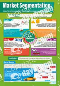set   business posters business decisions
