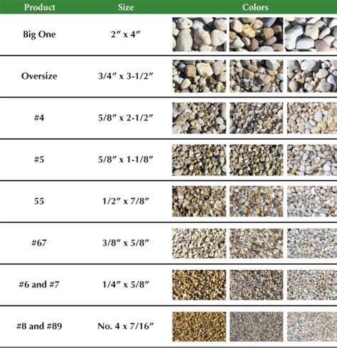 crushed size chart image gallery gravel sizes