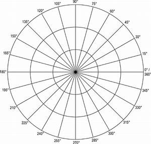 vector graph paper polar grid in degrees with radius 3 clipart etc
