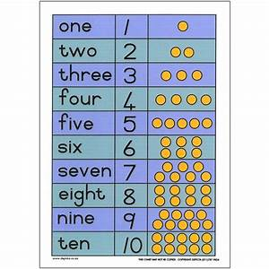 Image Result For Number Name 1 To 10
