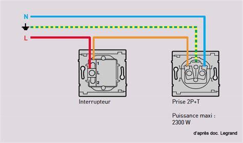 norme prise cuisine prise de courant commandée à distance par un interrupteur