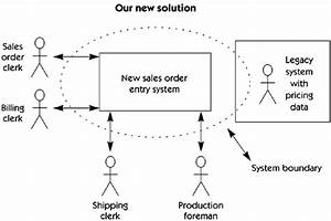 Step 4  Define The Solution System Boundary