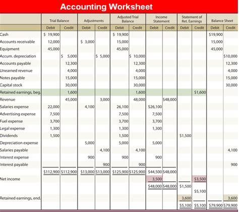worksheet accounting education