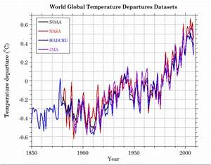 Sorry, global warming has not been cancelled - On Line ...