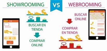 Retail Omnicanalidad Estrategia Tiendas Showrooming Webrooming Omnicanal