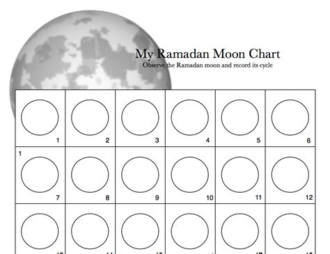 Worksheet For Moon Observation  Solar System Teaching Ideas  Pinterest  Worksheets, Moon And