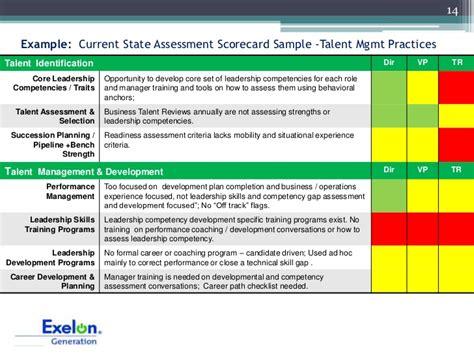 talent management power point