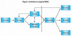 Module A1  School Records Management