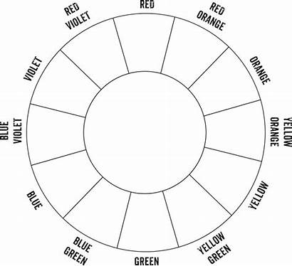 Wheel Chart Printable Template Colors Colours Blank