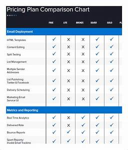Product Comparison Chart Template | www.pixshark.com ...