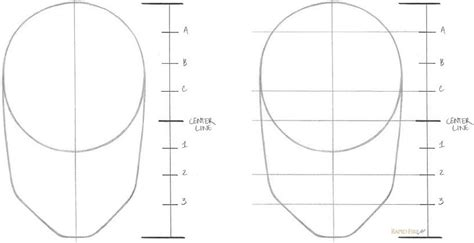 l shade shapes guide l shade shape guide learn how to draw a face in 8 easy