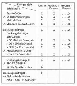 Deckungsbeitrag 2 Berechnen : leistungsmessung bei profit centern controlling wiki ~ Themetempest.com Abrechnung