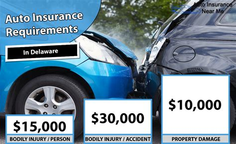 Compare car insurance policies that could suit those looking to insure a car for just one month. Delaware Auto Insurance | Cheap Auto Insurance - Auto Insurance Near Me