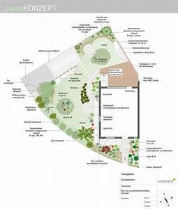 Englischer Garten Pflanzen : kleiner garten als englischer garten gardomat ~ Articles-book.com Haus und Dekorationen