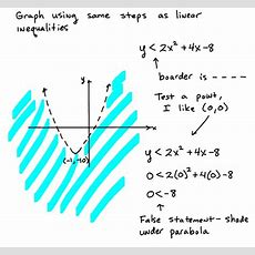 Graphing Quadratic Inequalities  Algebra Test Helper