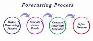 Diagram Of Forecasting Process
