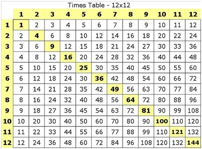time table sheets  excel templates