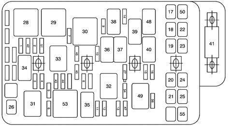 Chevrolet Malibu Fuse Box Diagram Carknowledge
